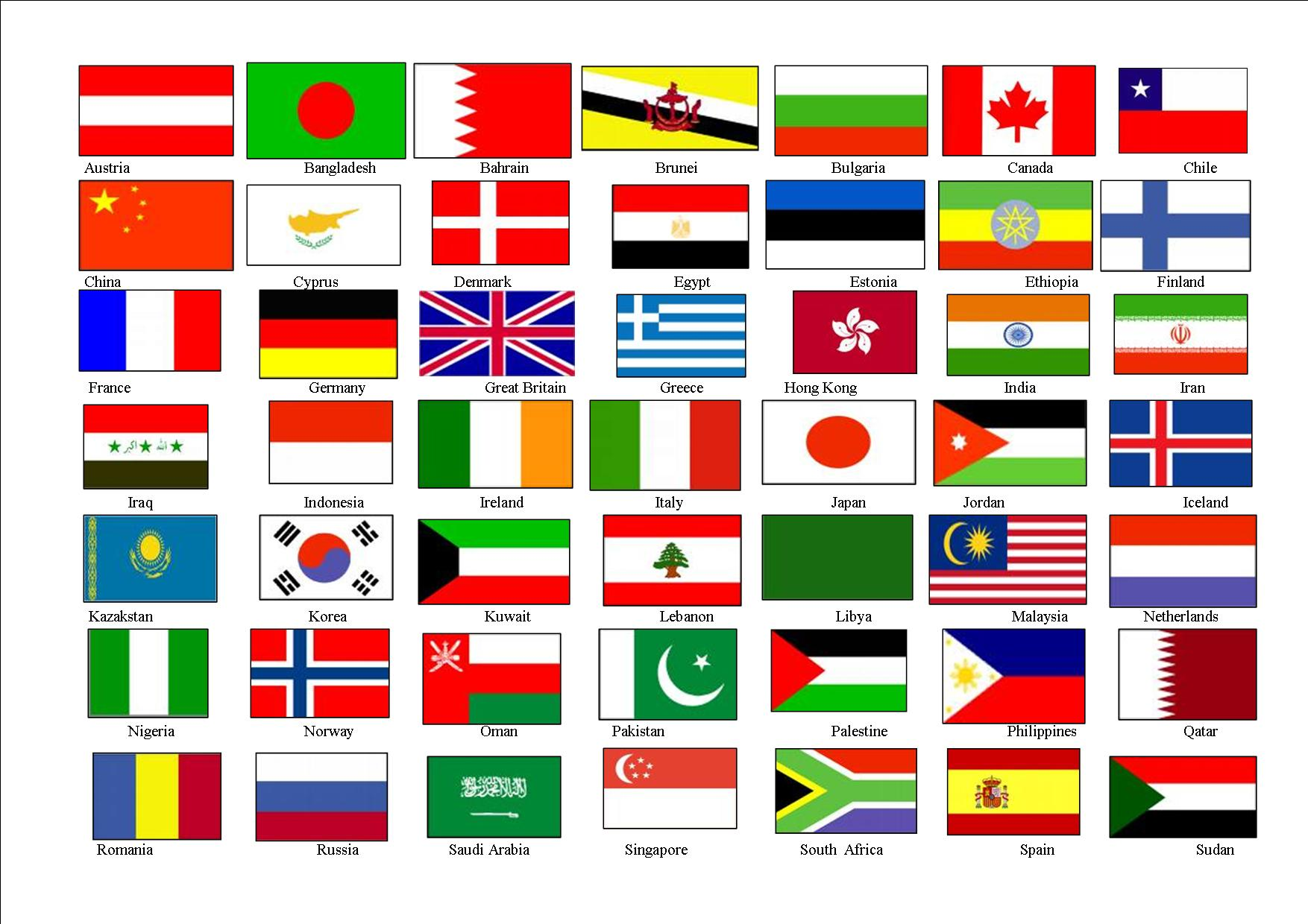 All National Flags
